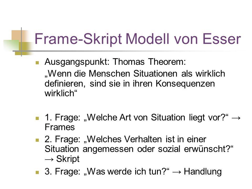 Frames = mentale Modelle der Situation Akteure greifen auf mentale Repräsentationen typischer Situationen zurück Aktivierung bestimmter Wissensstrukturen (ggf.