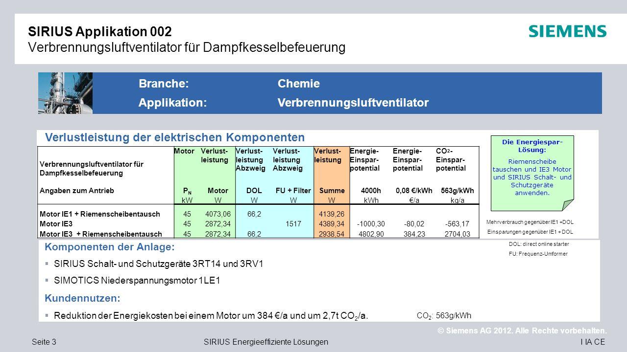 © Siemens AG 2012. Alle Rechte vorbehalten. I IA CESeite 3 SIRIUS Energieeffiziente Lösungen SIRIUS Applikation 002 Verbrennungsluftventilator für Dam