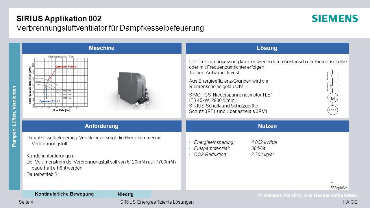 © Siemens AG 2012. Alle Rechte vorbehalten. I IA CESeite 4 SIRIUS Energieeffiziente Lösungen Pumpen, Lüften, Verdichten SIRIUS Applikation 002 Verbren