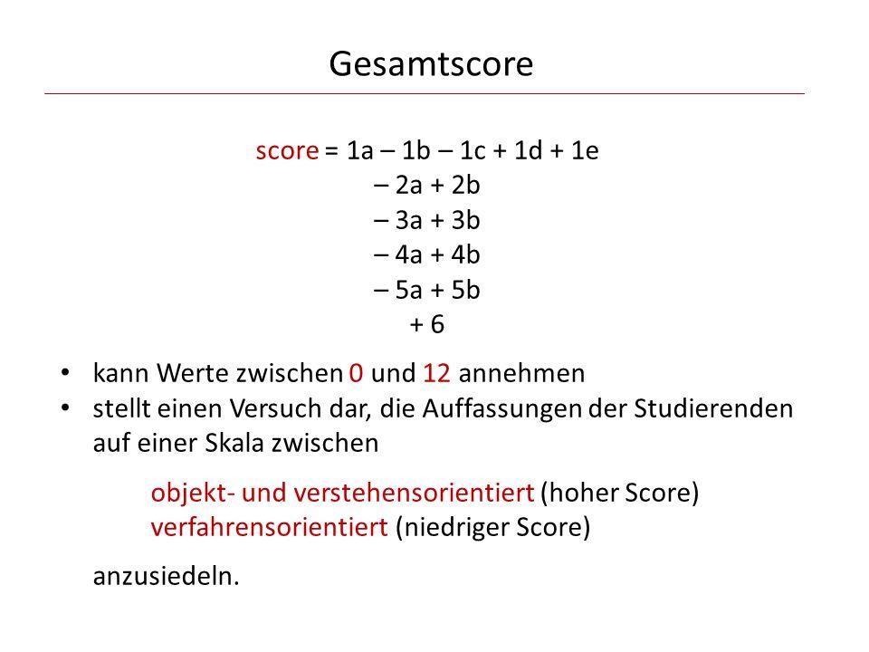 Gesamtscore score = 1a – 1b – 1c + 1d + 1e – 2a + 2b – 3a + 3b – 4a + 4b – 5a + 5b + 6 kann Werte zwischen 0 und 12 annehmen stellt einen Versuch dar, die Auffassungen der Studierenden auf einer Skala zwischen objekt- und verstehensorientiert (hoher Score) verfahrensorientiert (niedriger Score) anzusiedeln.