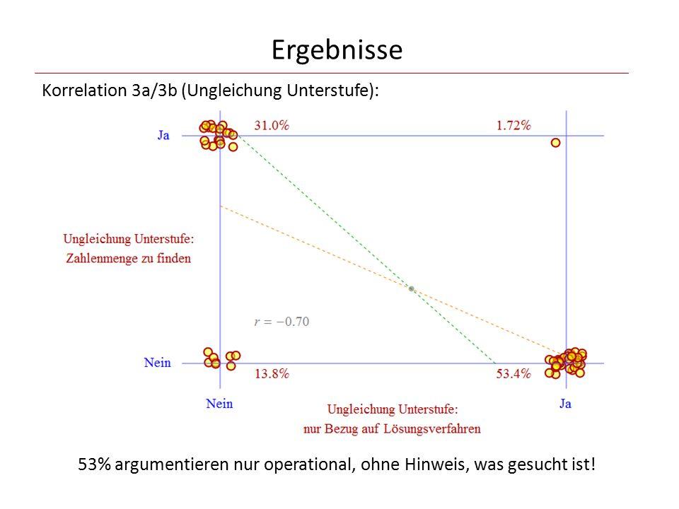 Ergebnisse Korrelation 3a/3b (Ungleichung Unterstufe): 53% argumentieren nur operational, ohne Hinweis, was gesucht ist!