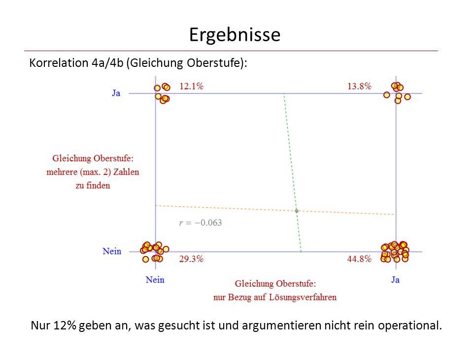 Ergebnisse Korrelation 4a/4b (Gleichung Oberstufe): Nur 12% geben an, was gesucht ist und argumentieren nicht rein operational.