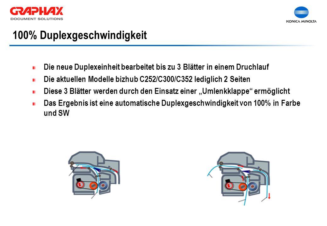"""Die neue Duplexeinheit bearbeitet bis zu 3 Blätter in einem Druchlauf Die aktuellen Modelle bizhub C252/C300/C352 lediglich 2 Seiten Diese 3 Blätter werden durch den Einsatz einer """"Umlenkklappe ermöglicht Das Ergebnis ist eine automatische Duplexgeschwindigkeit von 100% in Farbe und SW 100% Duplexgeschwindigkeit"""