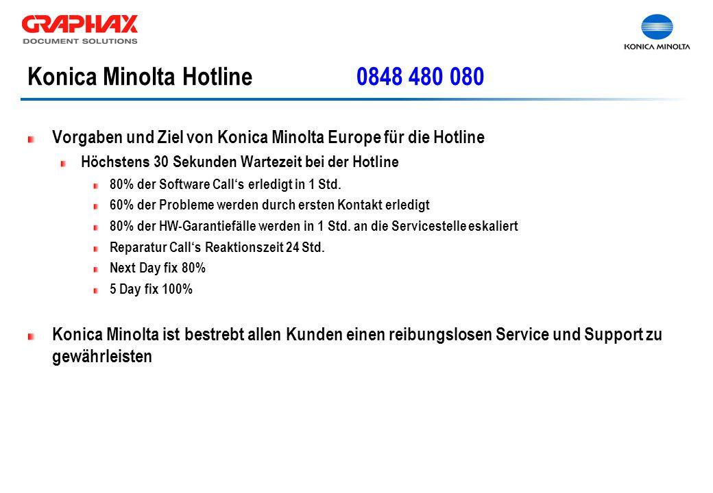 Konica Minolta Hotline0848 480 080 Vorgaben und Ziel von Konica Minolta Europe für die Hotline Höchstens 30 Sekunden Wartezeit bei der Hotline 80% der Software Call's erledigt in 1 Std.