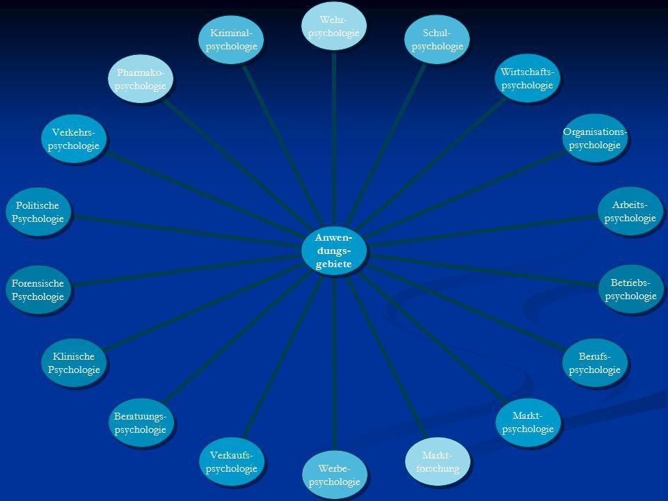 Anwen- dungs- gebiete Wehr- psychologie Schul- psychologie Wirtschafts- psychologie Organisations- psychologie Arbeits- psychologie Betriebs- psycholo
