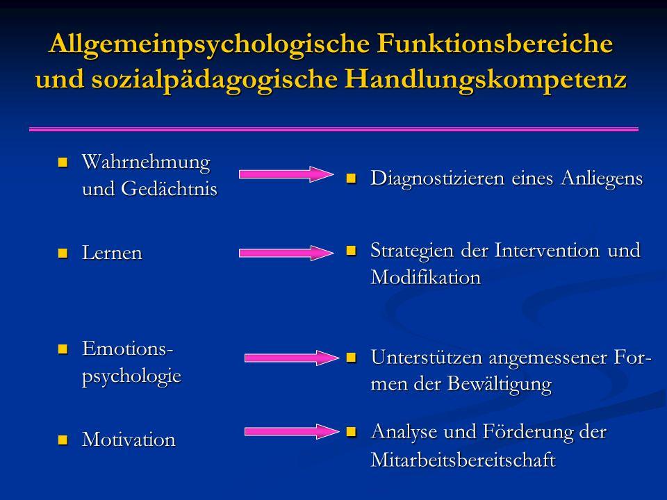 Allgemeinpsychologische Funktionsbereiche und sozialpädagogische Handlungskompetenz Wahrnehmung und Gedächtnis Wahrnehmung und Gedächtnis Lernen Lernen Emotions- psychologie Emotions- psychologie Motivation Motivation Diagnostizieren eines Anliegens Strategien der Intervention und Modifikation Unterstützen angemessener For- men der Bewältigung Analyse und Förderung der Mitarbeitsbereitschaft