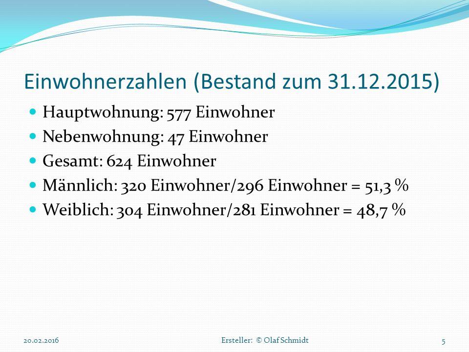 Einwohnerzahlen (Bestand zum 31.12.2015) Hauptwohnung: 577 Einwohner Nebenwohnung: 47 Einwohner Gesamt: 624 Einwohner Männlich: 320 Einwohner/296 Einw