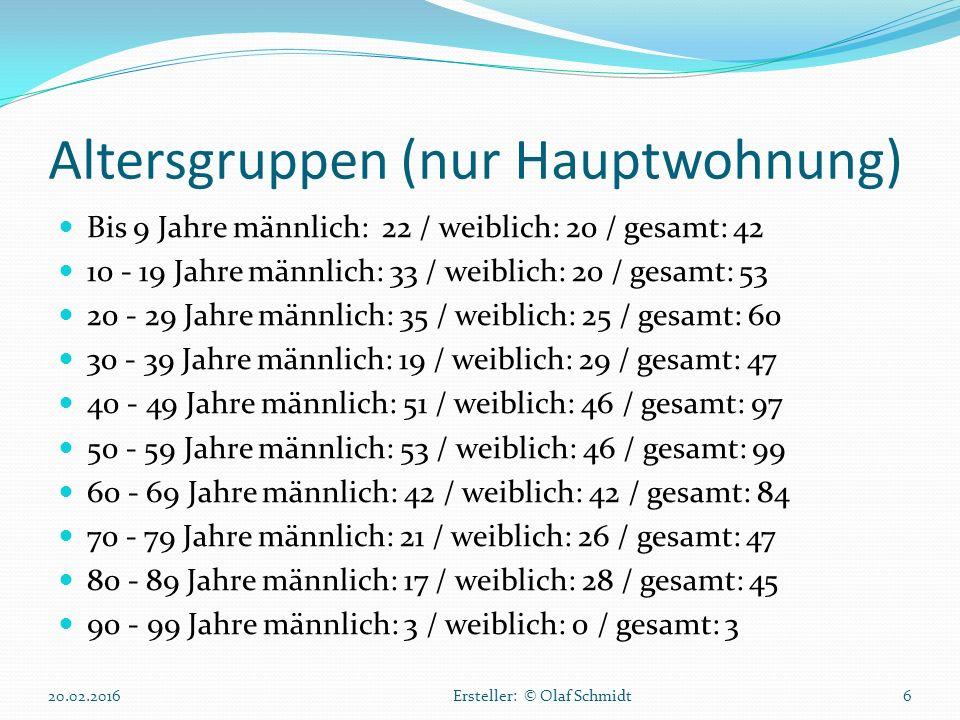 Homepage der Ortsgemeinde www.reichenbach-nahe.de www.reichenbach-nahe.eu Mail: info@reichenbach-nahe.deinfo@reichenbach-nahe.de Ansprechpartner: Simon, Christian (  7222) (  csimon@turntermine.de )csimon@turntermine.de Aufbau der HP: Aktuelles, Termine, Gemeinde, Vereine, Freizeit, Gastronomie, Wohnen, Firmen, Gästebuch 20.02.2016Ersteller: © Olaf Schmidt17