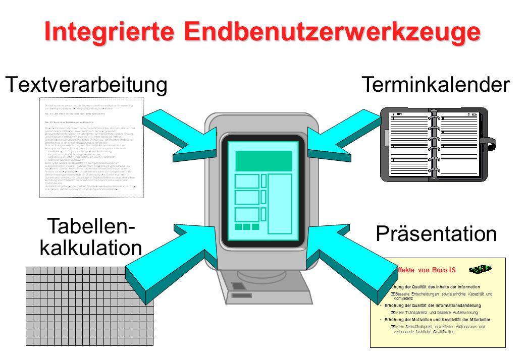 Integrierte Endbenutzerwerkzeuge Textverarbeitung Präsentation Terminkalender Tabellen- kalkulation Erhöhung der Qualität des Inhalts der Information