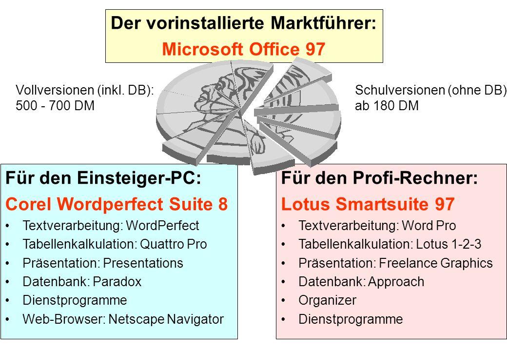 Für den Einsteiger-PC: Corel Wordperfect Suite 8 Textverarbeitung: WordPerfect Tabellenkalkulation: Quattro Pro Präsentation: Presentations Datenbank: