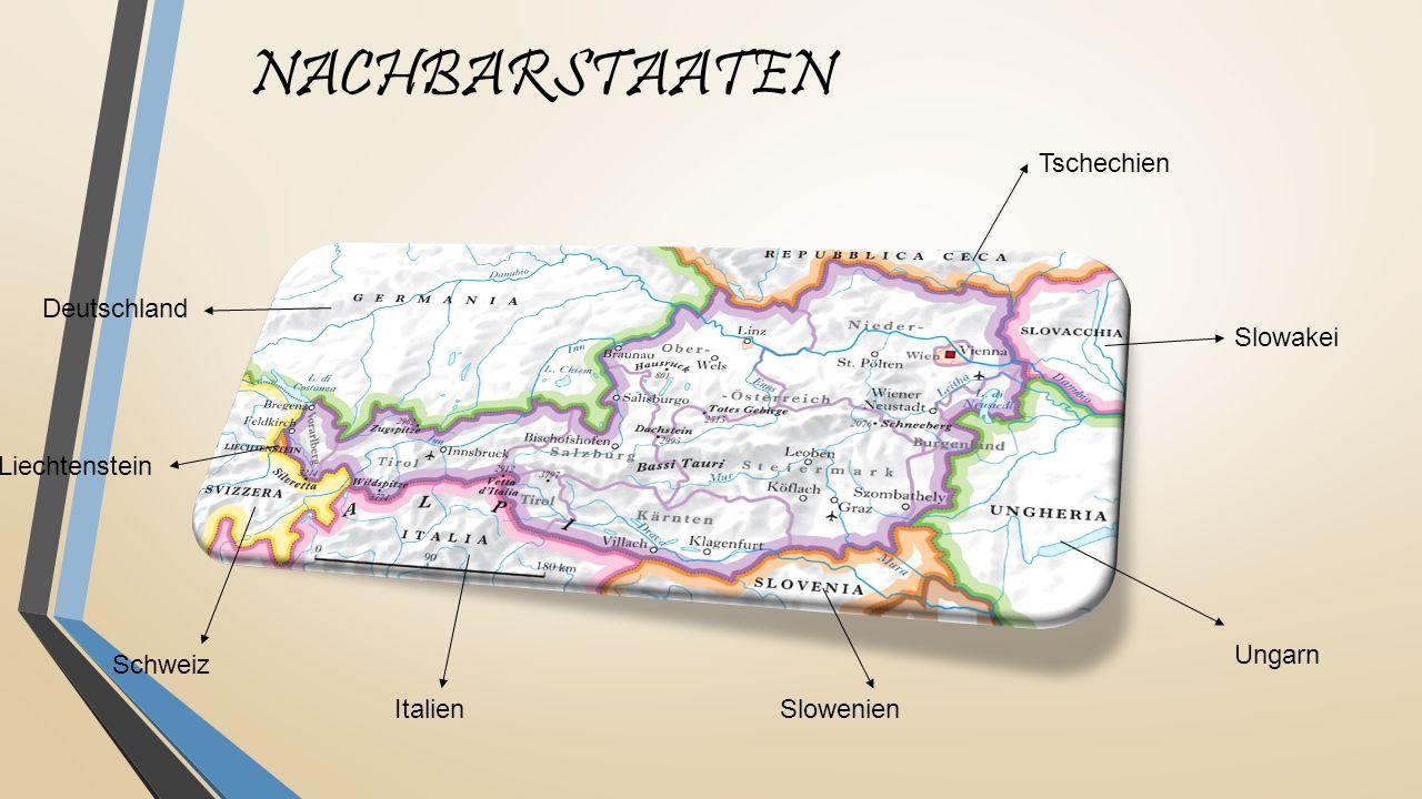 NACHBARSTAATEN Tschechien Slowakei Ungarn SlowenienItalien Schweiz Deutschland Liechtenstein