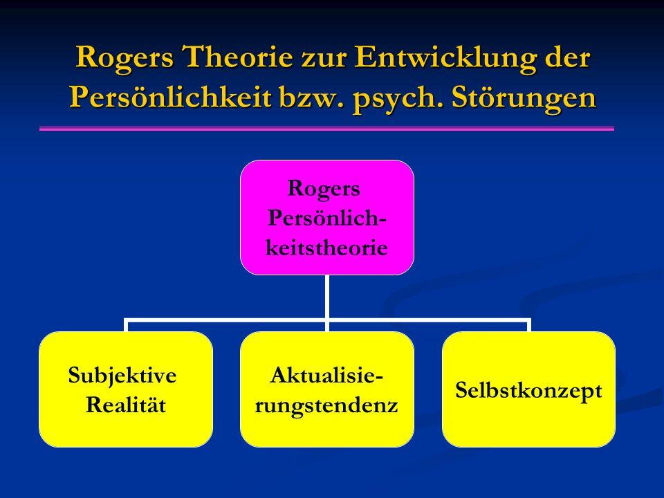 Rogers Theorie zur Entwicklung der Persönlichkeit bzw. psych. Störungen Rogers Persönlich- keitstheorie Subjektive Realität Aktualisie- rungstendenz S