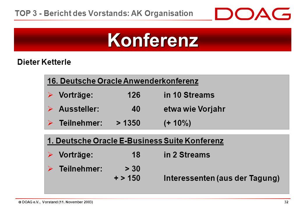  DOAG e.V., Vorstand (11. November 2003)32 Dieter Ketterle Konferenz 16.