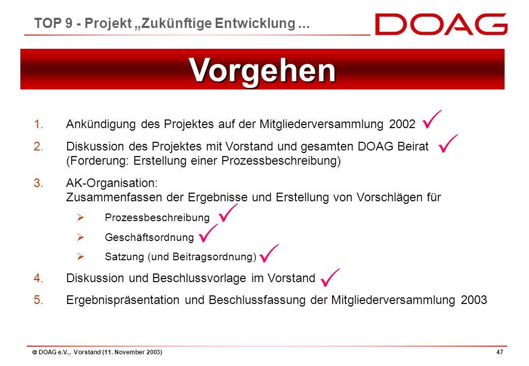 """ DOAG e.V., Vorstand (11. November 2003)47 TOP 9 - Projekt """"Zukünftige Entwicklung..."""