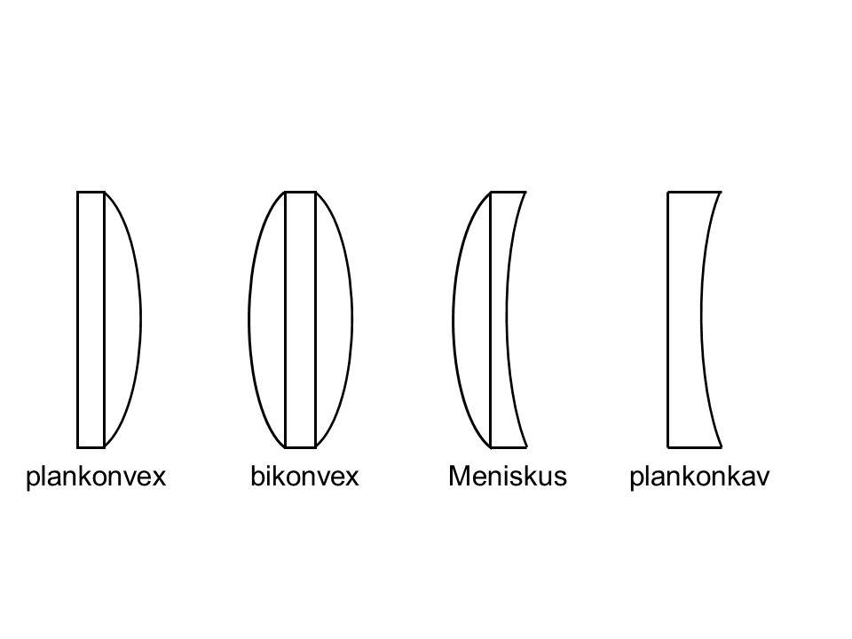 plankonvexbikonvexMeniskusplankonkav