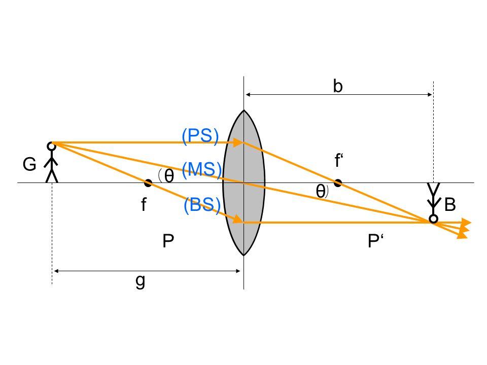 PP' g b f f' G B θ θ (PS) (MS) (BS)