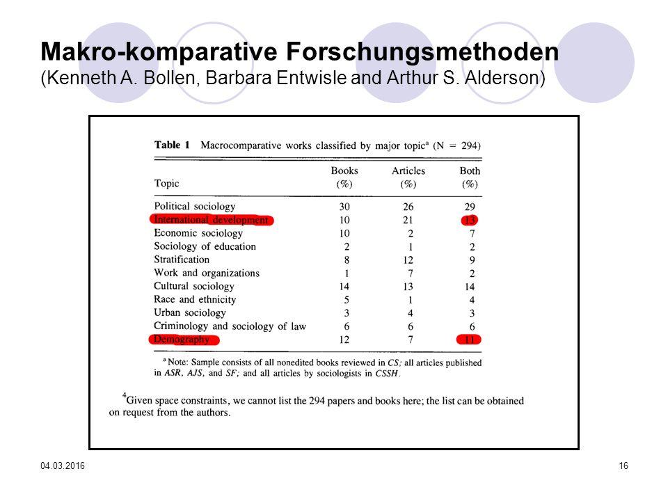 04.03.201616 Makro-komparative Forschungsmethoden (Kenneth A. Bollen, Barbara Entwisle and Arthur S. Alderson)