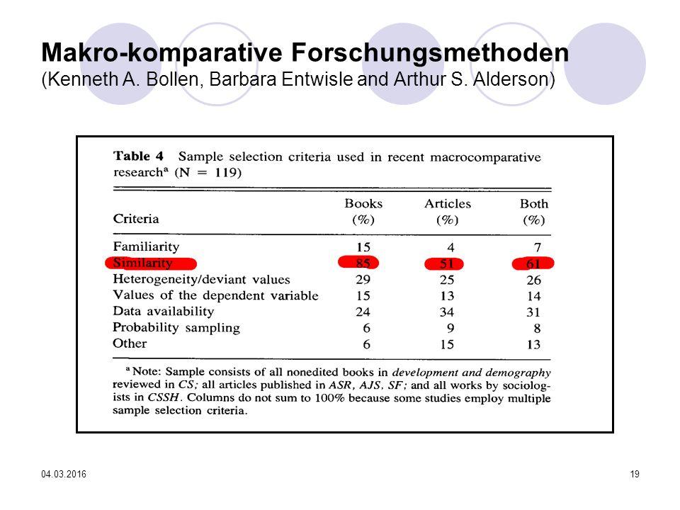 04.03.201619 Makro-komparative Forschungsmethoden (Kenneth A. Bollen, Barbara Entwisle and Arthur S. Alderson)