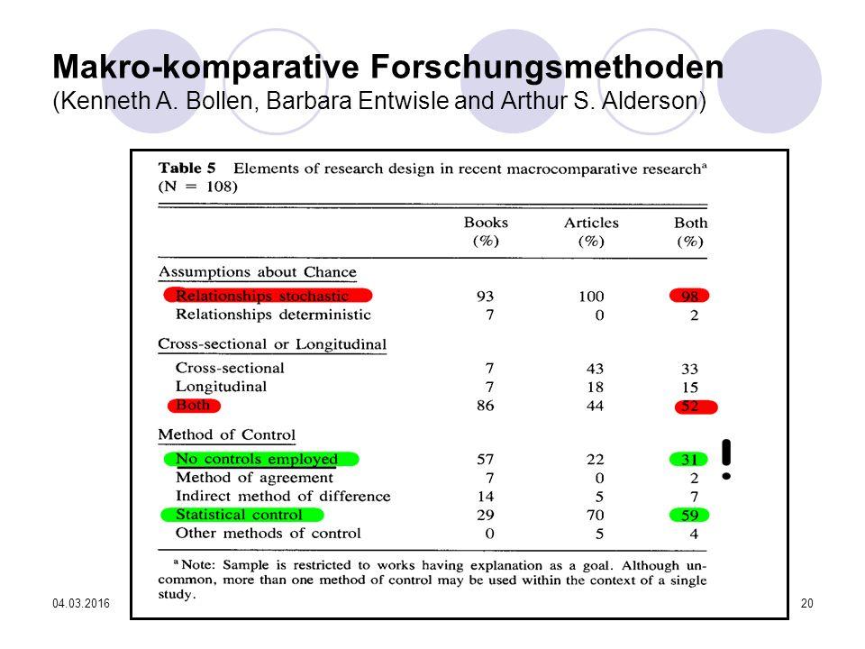04.03.201620 Makro-komparative Forschungsmethoden (Kenneth A. Bollen, Barbara Entwisle and Arthur S. Alderson)