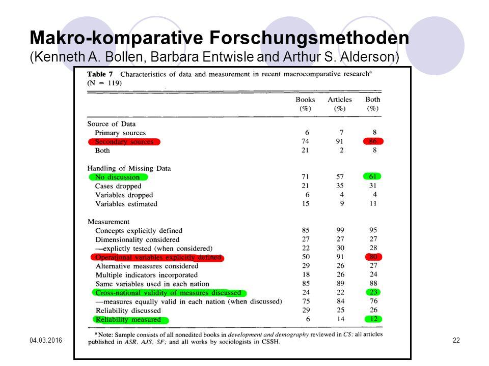 04.03.201622 Makro-komparative Forschungsmethoden (Kenneth A. Bollen, Barbara Entwisle and Arthur S. Alderson)