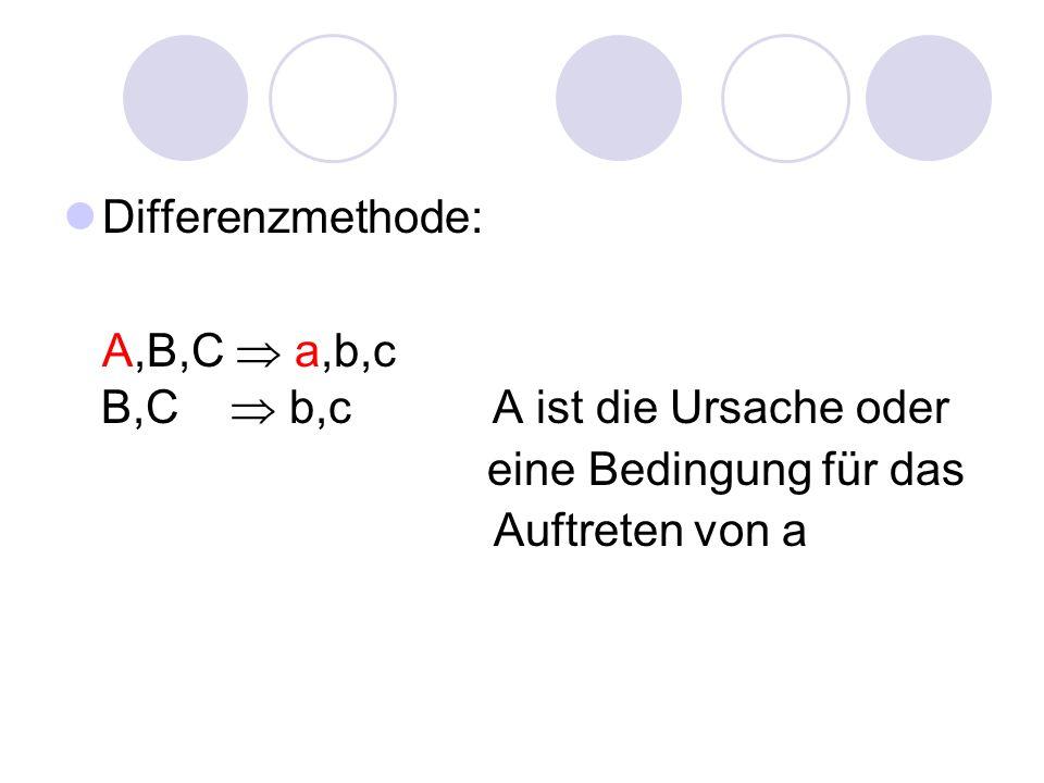 Differenzmethode: A,B,C  a,b,c B,C  b,c A ist die Ursache oder eine Bedingung für das Auftreten von a