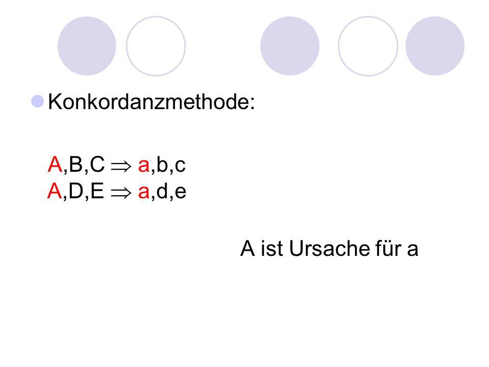 Konkordanzmethode: A,B,C  a,b,c A,D,E  a,d,e A ist Ursache für a