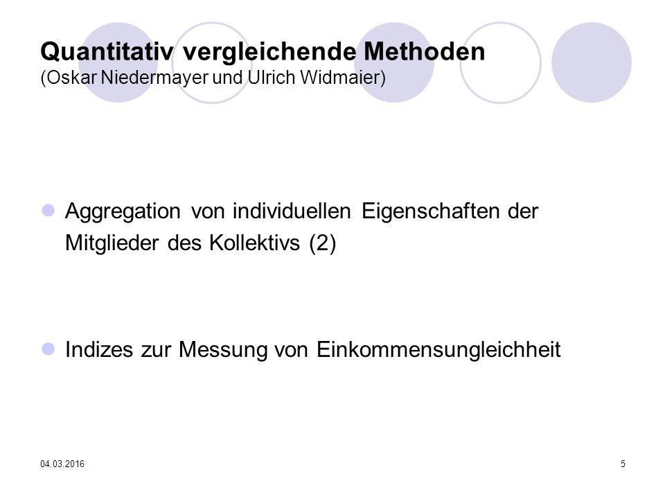 04.03.20165 Quantitativ vergleichende Methoden (Oskar Niedermayer und Ulrich Widmaier) Aggregation von individuellen Eigenschaften der Mitglieder des Kollektivs (2) Indizes zur Messung von Einkommensungleichheit