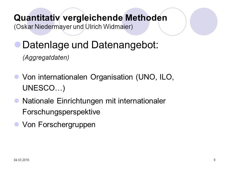 04.03.20168 Quantitativ vergleichende Methoden (Oskar Niedermayer und Ulrich Widmaier) Datenlage und Datenangebot: (Aggregatdaten) Von internationalen