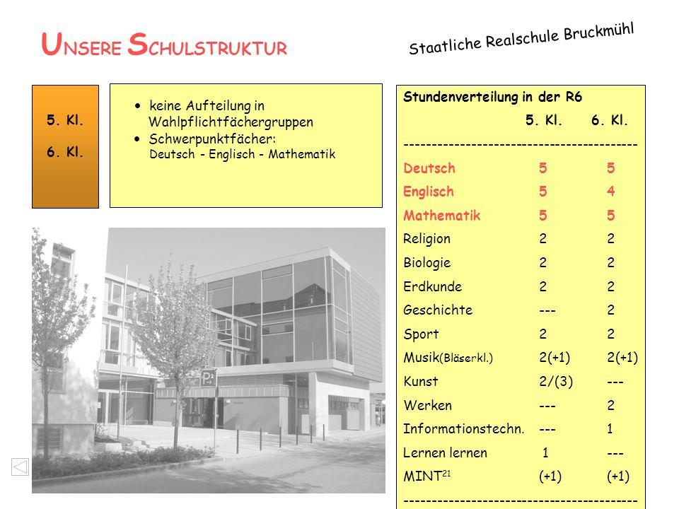 U NSERE S CHULSTRUKTUR  keine Aufteilung in Wahlpflichtfächergruppen  Schwerpunktfächer: Deutsch - Englisch - Mathematik 5. Kl. 6. Kl. Staatliche Re