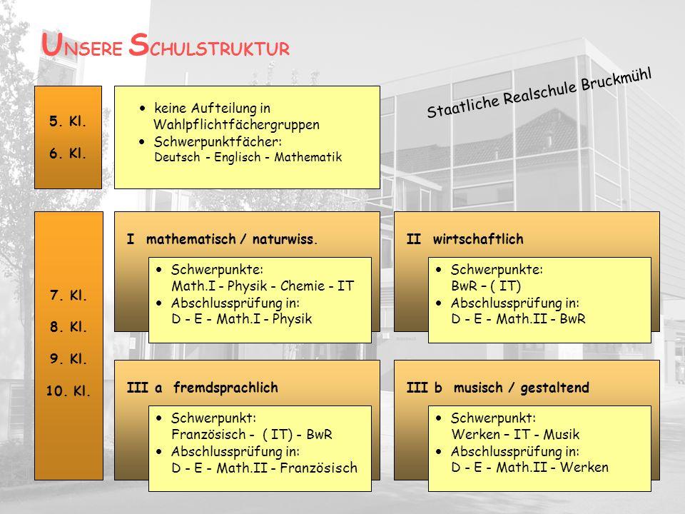 U NSERE S CHULSTRUKTUR  keine Aufteilung in Wahlpflichtfächergruppen  Schwerpunktfächer: Deutsch - Englisch - Mathematik 5. Kl. 6. Kl. 7. Kl. 8. Kl.