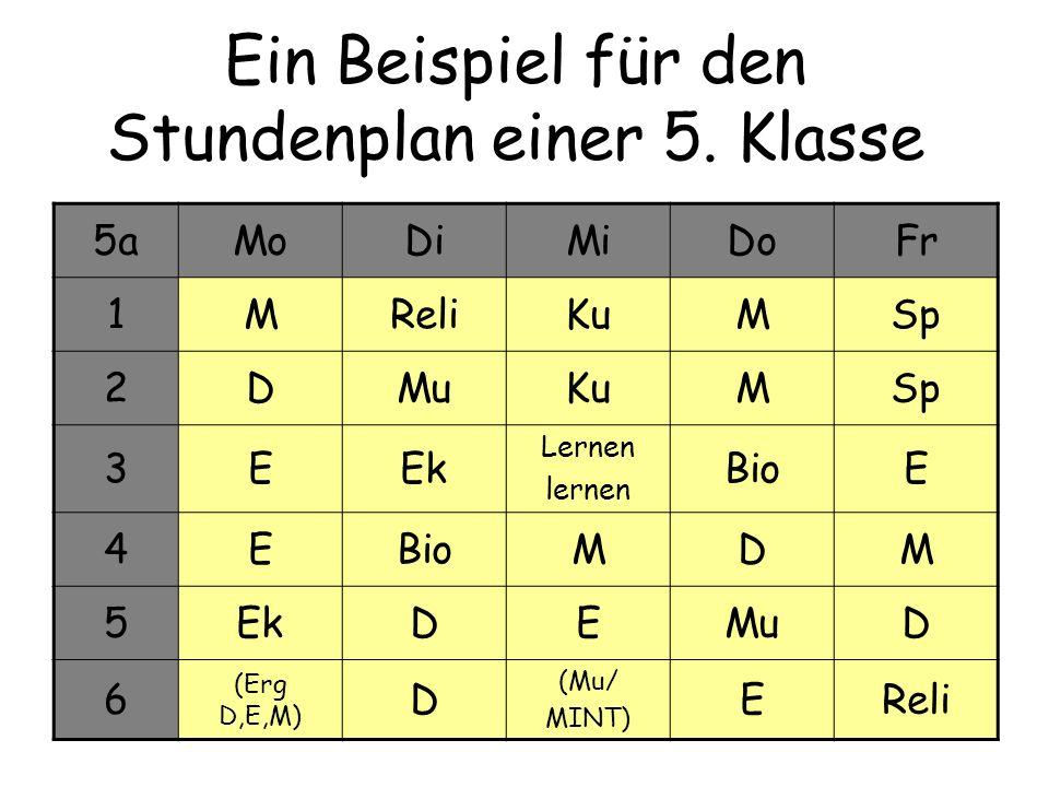 Ein Beispiel für den Stundenplan einer 5. Klasse 5aMoDiMiDoFr 1MReliKuMSp 2DMuKuMSp 3EEk Lernen lernen BioE 4E MDM 5EkDEMuD 6 (Erg D,E,M) D (Mu/ MINT)