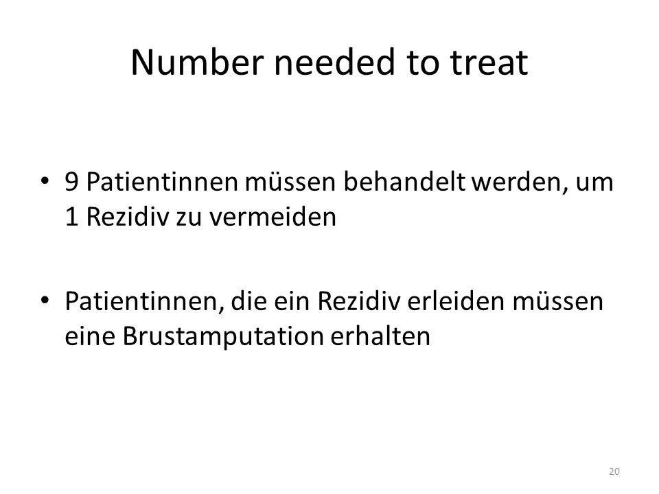 Number needed to treat 9 Patientinnen müssen behandelt werden, um 1 Rezidiv zu vermeiden Patientinnen, die ein Rezidiv erleiden müssen eine Brustamputation erhalten 20