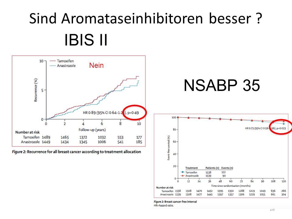 Sind Aromataseinhibitoren besser ? 28 Nein IBIS II NSABP 35
