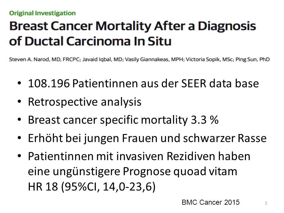 108.196 Patientinnen aus der SEER data base Retrospective analysis Breast cancer specific mortality 3.3 % Erhöht bei jungen Frauen und schwarzer Rasse Patientinnen mit invasiven Rezidiven haben eine ungünstigere Prognose quoad vitam HR 18 (95%CI, 14,0-23,6) 3 BMC Cancer 2015