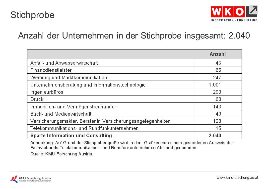 www.kmuforschung.ac.at Anzahl der Unternehmen in der Stichprobe insgesamt: 2.040 Stichprobe
