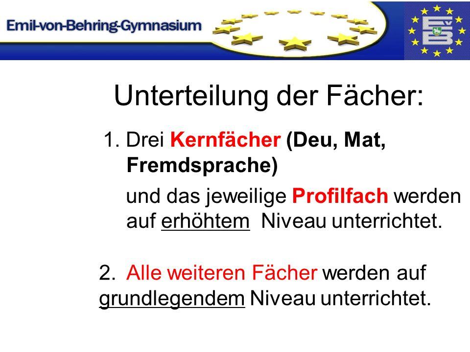 Unterteilung der Fächer: 1.
