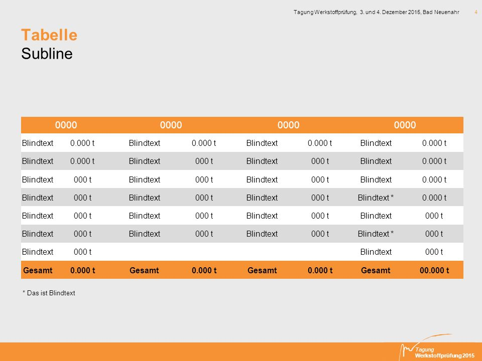 Tagung Werkstoffprüfung 2015 Tagung Werkstoffprüfung, 3. und 4. Dezember 2015, Bad Neuenahr 4 Tabelle Subline 0000 Blindtext0.000 tBlindtext0.000 tBli