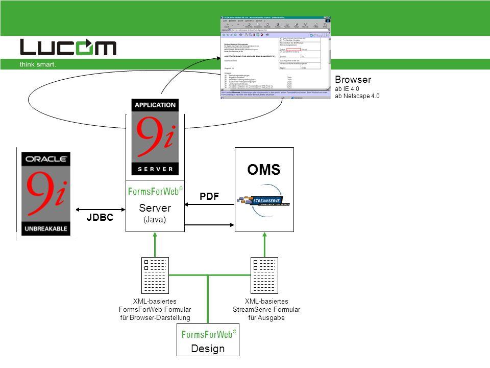 DB Server (Java) Web- server JDBC XML-basiertes FormsForWeb-Formular für Browser-Darstellung XML-basiertes StreamServe-Formular für Ausgabe PDF OMS FormsForWeb ® Design FormsForWeb ® Browser ab IE 4.0 ab Netscape 4.0