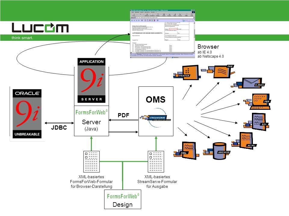 OMSDB Server (Java) Web- server JDBC XML-basiertes FormsForWeb-Formular für Browser-Darstellung XML-basiertes StreamServe-Formular für Ausgabe PDF Design FormsForWeb ® Browser ab IE 4.0 ab Netscape 4.0