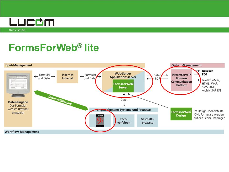 FormsForWeb ® lite