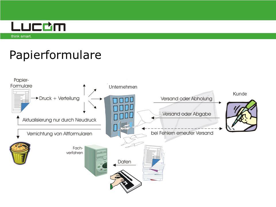 DB Server (Java) Web- server JDBC XML-basiertes FormsForWeb-Formular für Browser-Darstellung Browser ab IE 4.0 ab Netscape 4.0 FormsForWeb ® Design FormsForWeb ®