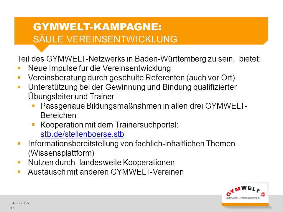 04.03.2016 15 GYMWELT-KAMPAGNE: SÄULE VEREINSENTWICKLUNG Teil des GYMWELT-Netzwerks in Baden-Württemberg zu sein, bietet:  Neue Impulse für die Verei