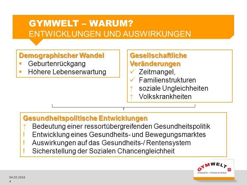 04.03.2016 5 Quelle: Statistisches Bundesamt GYMWELT – WARUM? DEMOGRAPHISCHER WANDEL