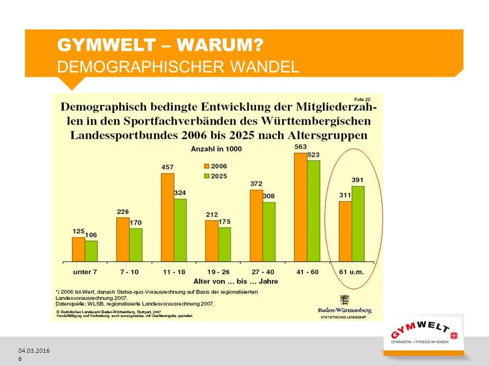 04.03.2016 7 GYMWELT – WARUM.GESUNDHEITSPOLITISCHE ENTWICKLUNGEN 1.