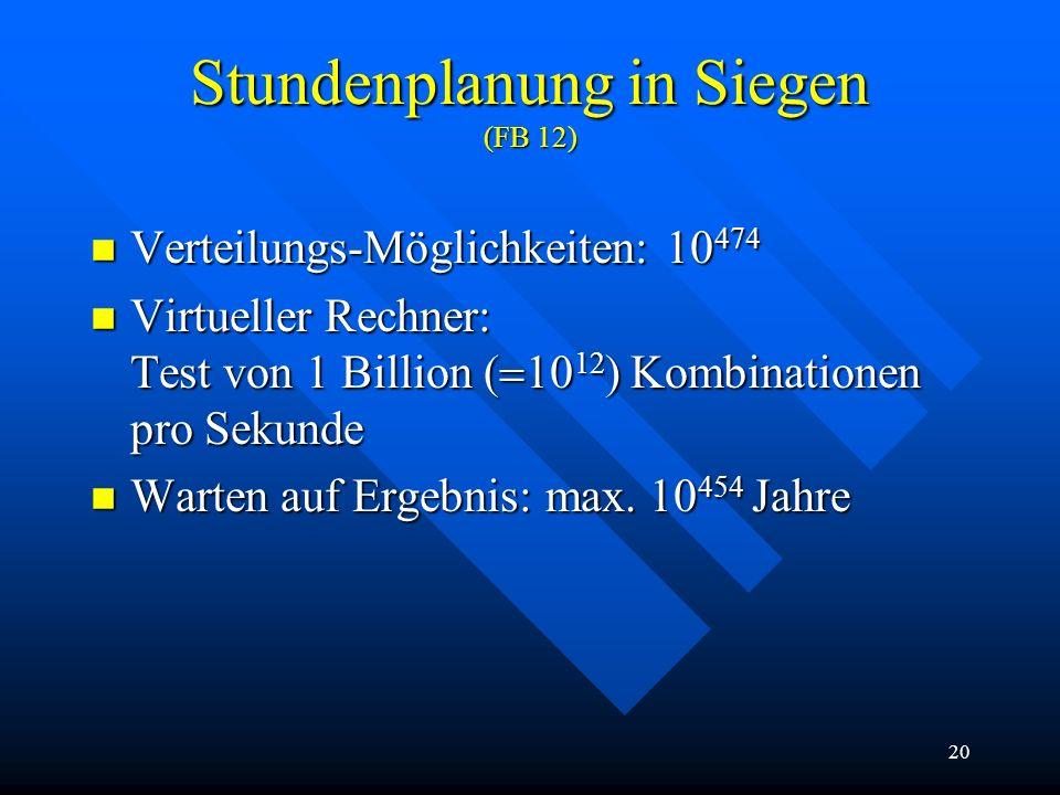 20 Stundenplanung in Siegen (FB 12) n Verteilungs-Möglichkeiten: 10 474 Virtueller Rechner: Test von 1 Billion (  10 12 ) Kombinationen pro Sekunde Virtueller Rechner: Test von 1 Billion (  10 12 ) Kombinationen pro Sekunde n Warten auf Ergebnis: max.