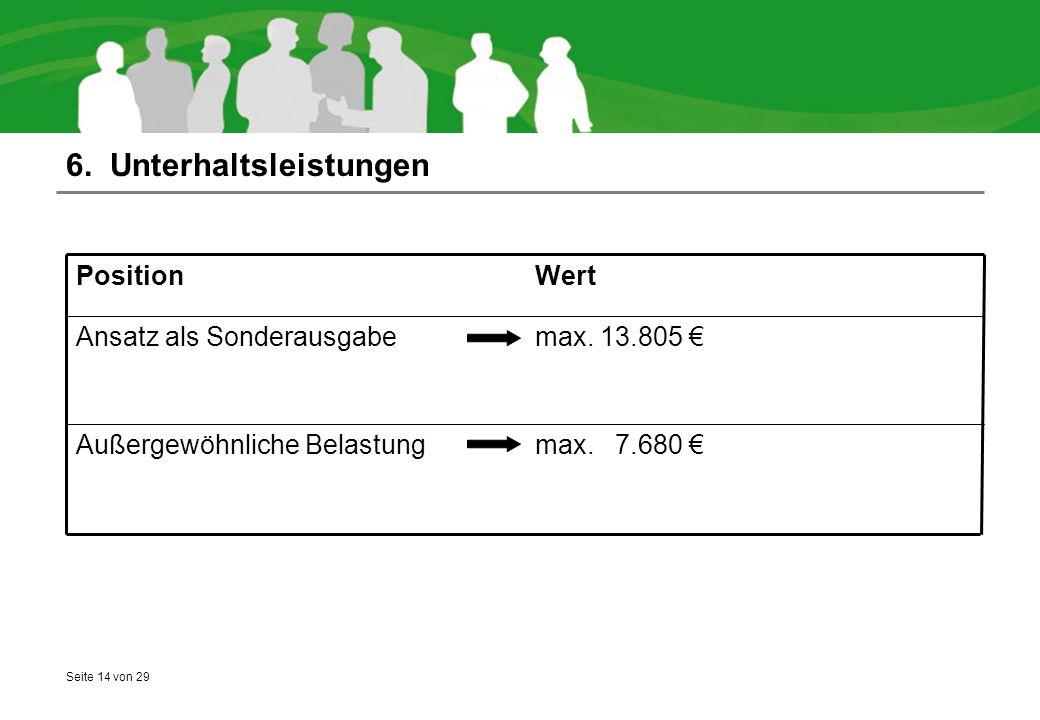 Seite 14 von 29 6. Unterhaltsleistungen max. 7.680 €Außergewöhnliche Belastung max.