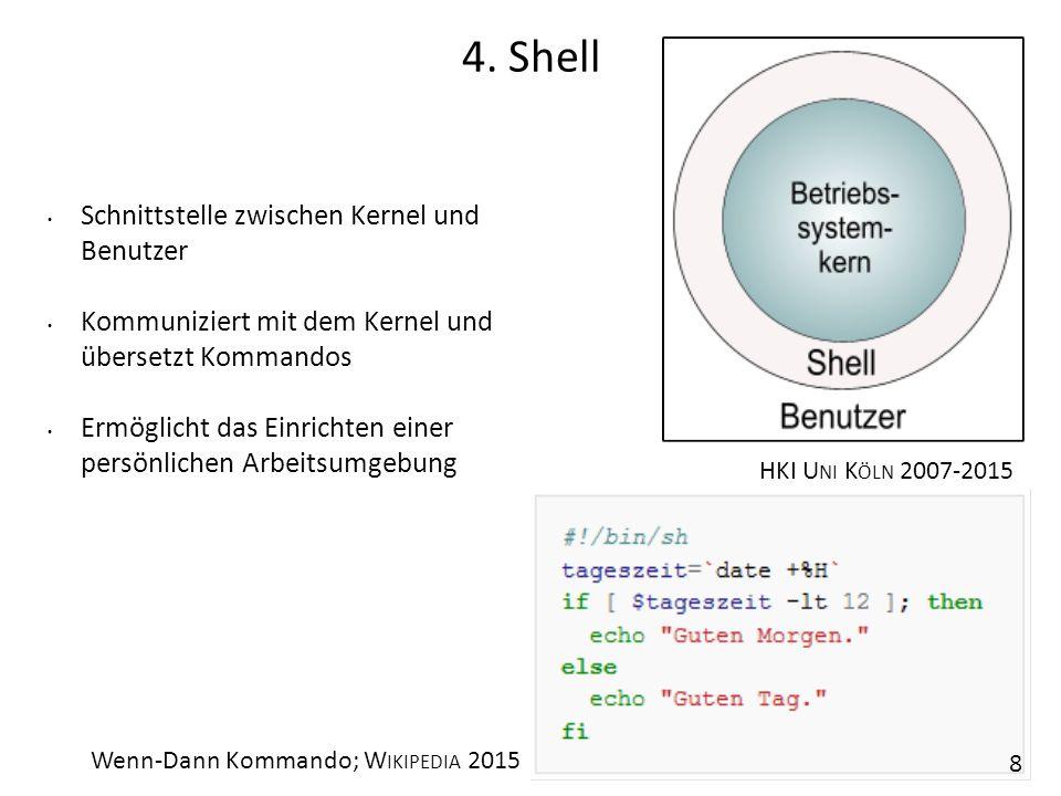 Mutter aller Shells ist die Bourne Shell Skripte werden immer noch in der Bourne Shell-Syntax gehalten Standartshell unter Linux: Bash (Bourne Again Shell) Weitere Shells: C-Shell (csh), A-Shell (ash), Z-Shell (zsh) 4.