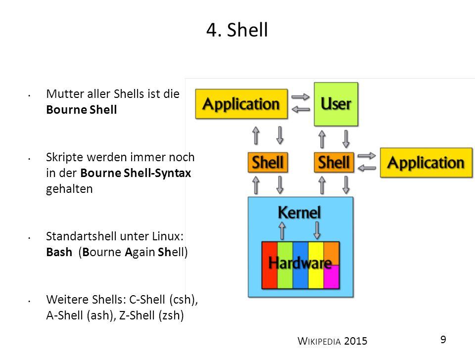 Mutter aller Shells ist die Bourne Shell Skripte werden immer noch in der Bourne Shell-Syntax gehalten Standartshell unter Linux: Bash (Bourne Again S
