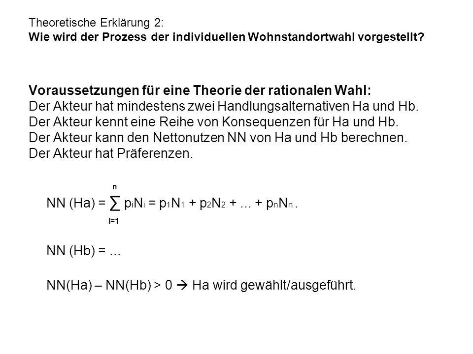 Theoretische Erklärung 2: Wie wird der Prozess der individuellen Wohnstandortwahl vorgestellt.