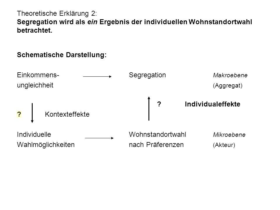 Theoretische Erklärung 2: Segregation wird als ein Ergebnis der individuellen Wohnstandortwahl betrachtet. Schematische Darstellung: Einkommens-Segreg